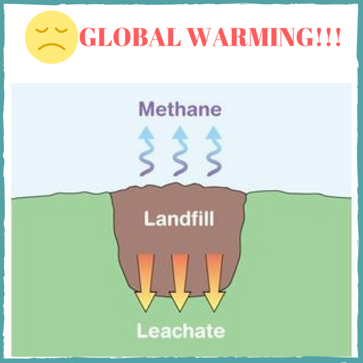 GLOBAL WARMING!!!