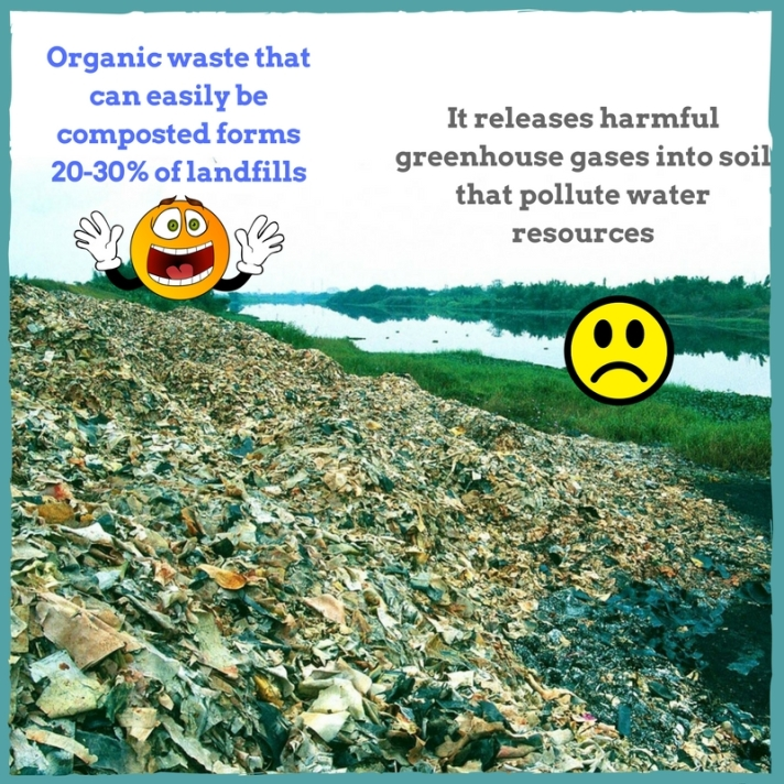Organic waste that can easily be composted forms 20-30% of landfills